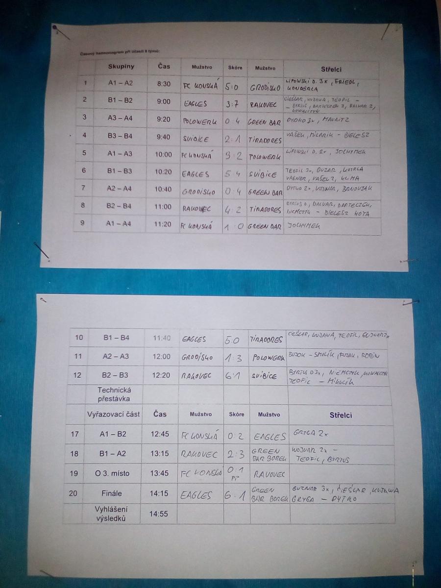 18a3062effbacb5e6ba534b4164fffb9